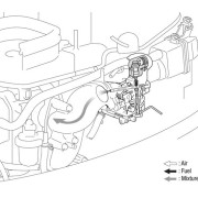 Yamaha-F25-PrimeStart™ startsysteem